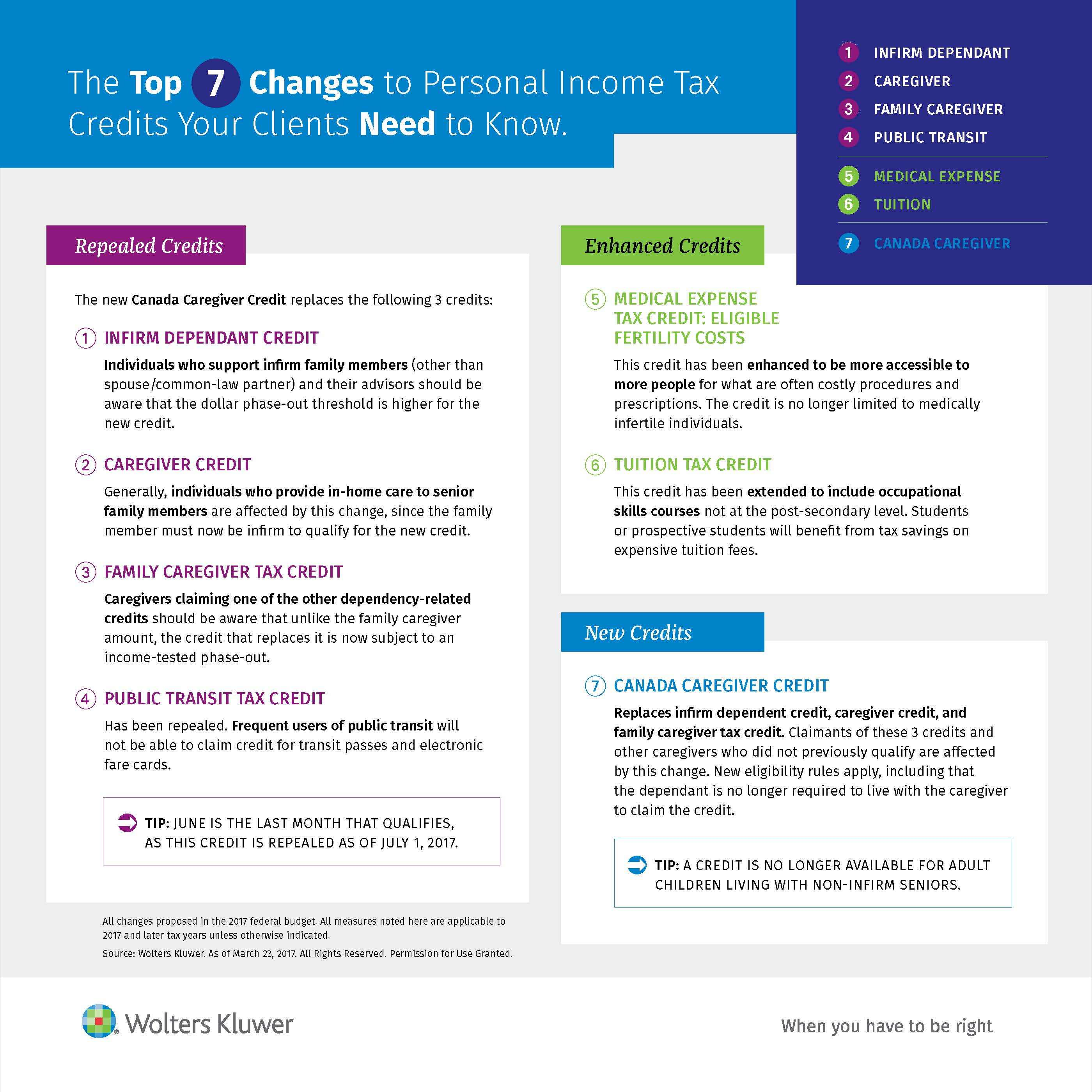 Infographic: Top 7 Changes to Personal Income Tax Credits (Photo: Business Wire)