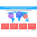 Technavio has published a new report on the global thyroid gland disorder treatment market from 2017-2021. (Graphic: Business Wire)
