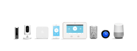 Vivint offers the most comprehensive voice-controlled smart home for Google Home users. (Photo: Business Wire)