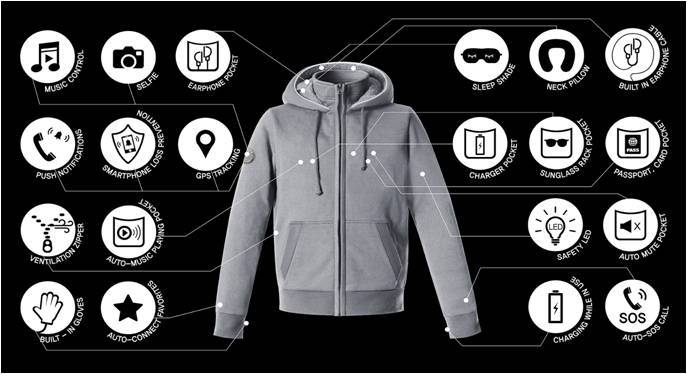 The world's most advanced wearable jacket that will complete your travel with 29 convenient and smart functions. (Photo: Business Wire)