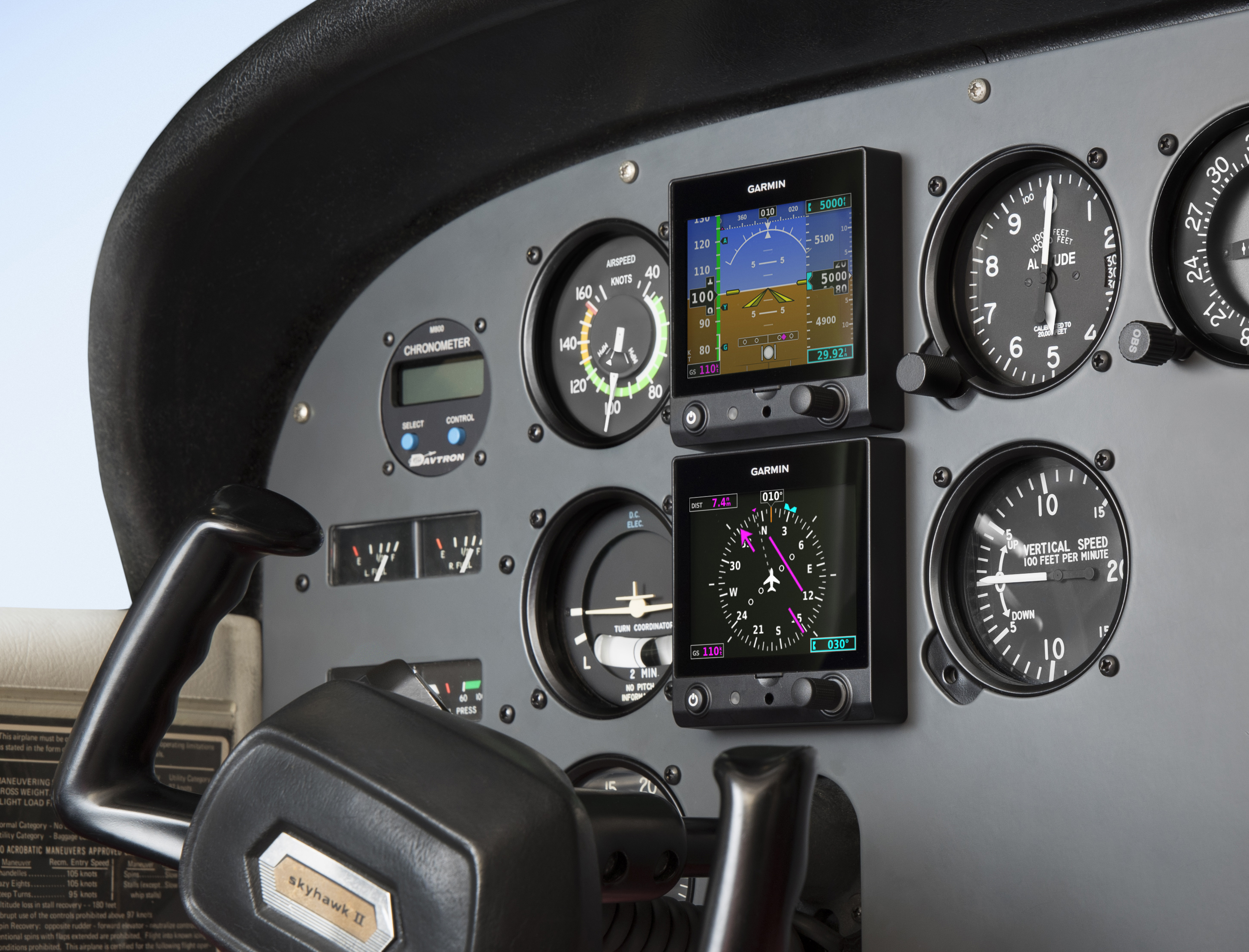 Dual G5 electronic flight instruments installed in a Cessna 172. (Photo: Business Wire)
