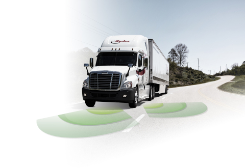 All new vehicles that come into Ryder's North American commercial rental fleet will now include innovative safety technologies, such as forward looking radar and collision mitigation systems.  (Photo: Business Wire)