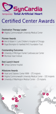 SynCardia will honor eight hospitals for their use of the Total Artificial Heart during ISHLT. (Graphic: Business Wire)
