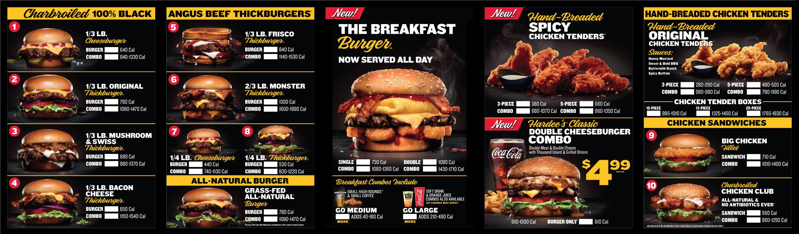 Menu Board, CKE Restaurants (Graphic: Business Wire)