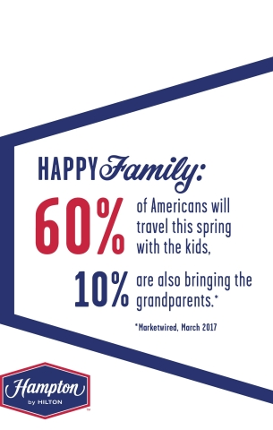 According to a recent survey on spring travel, 60 percent of families who participated will be planning a traditional spring break with the kids, and another 10 percent are planning to bring the grandparents along. (Graphic: Business Wire)