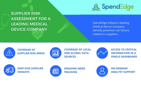 SpendEdge recently worked with a leading medical device company in their latest supplier risk assessment. (Graphic: Business Wire)