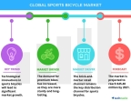 Technavio has announced the release of their 'Global Sports Bicycle Market 2017-2021' report. (Graphic: Business Wire)