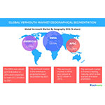 Technavio has announced the release of their 'Global Vermouth Market 2017-2021' report. (Graphic: Business Wire)