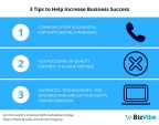 BizVibe offers tips and advice on how to increase business success. (Graphic: Business Wire)