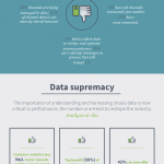 Highlights in Dimension Data's 2017 Global Customer Experience Benchmarking Report