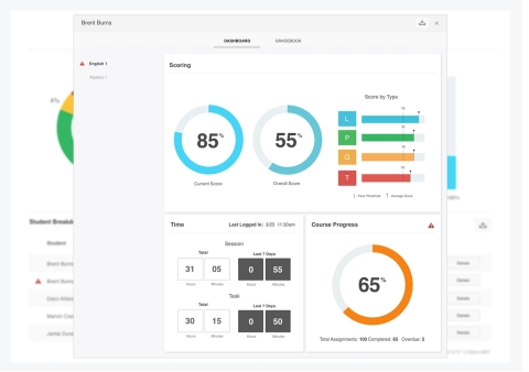 A screenshot of the Odysseyware teacher dashboard (Graphic: Business Wire)