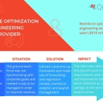 Quantzig's services helped an engineering services provider save $18 million. (Graphic: Business Wire)