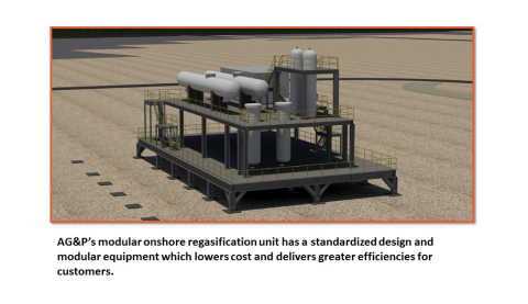 AG&P's modular onshore regasification unit has a standardized design and modular equipment which lowers cost and delivers greater efficiencies for customers. (Photo: Business Wire)