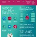 What's Your Animal Instinct? Infographic: Zoetis.