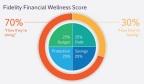 Fidelity Financial Wellness Score Formula (Photo: Business Wire)