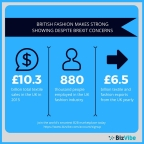 Overview of the UK textiles and apparel market. (Graphic: Business Wire)