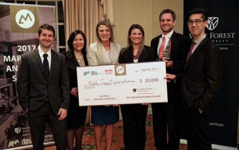 Wake Forest School of Business second-year MBA students (left to right) Matteo Blanc, Marie Miller, Samantha Lewis, Kate Blevins, Ross Hartman, and Si Wong received first place in the School's 27th Marketing Analytics Summit held April 7-8, 2017. It is the second consecutive year a Wake Forest MBA team took first place. (Photo: Business Wire)