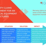 Quantzig's latest project helped an electrical equipment manufacturer save $25 million. (Graphic: Business Wire)