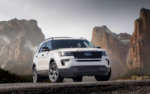 The new 2018 Explorer strengthens Ford's most well-known SUV, giving customers upgraded style, technology improvements and more choice, including an available 4G modem with standard new Wi-Fi hotspot for up to 10 devices, plus SYNC® 3. (Photo: Business Wire)