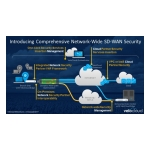The SD-WAN Security Technology Partner Program delivers end-to-end on-premises and cloud network wide security for SD-WAN. (Graphic: Business Wire)