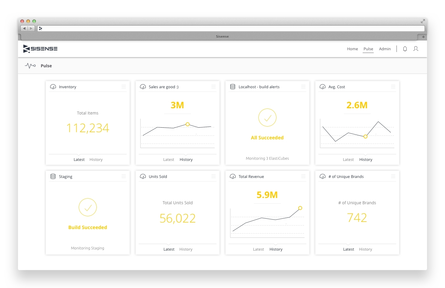 Sisense Introduces Sisense Pulse, Leveraging Machine Learning to Automatically Alert Users to Data Anomalies (Photo: Business Wire)