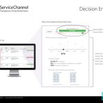 Decision Engine (Graphic: Business Wire)
