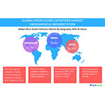 Technavio has announced the release of their 'Global Micro Guide Catheters Market 2017-2021' report. (Graphic: Business Wire)