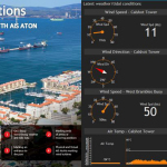 SRT Marine Systems: Environmental Monitoring Using AIS AtoN (Photo: Business Wire)