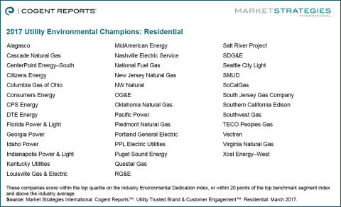 2017 Utility Environmental Champions (Graphic: Business Wire)