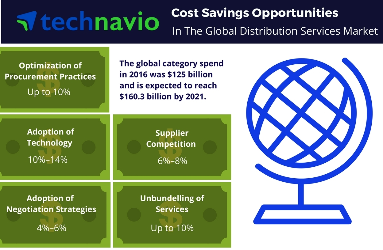 Technavio has published a new report on the global distribution services market from 2017-2021. (Photo: Business Wire)