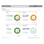Veeva Vault SiteExchange offre aux sites investigateurs une vision globale de multiples essais (Photo: Business Wire)