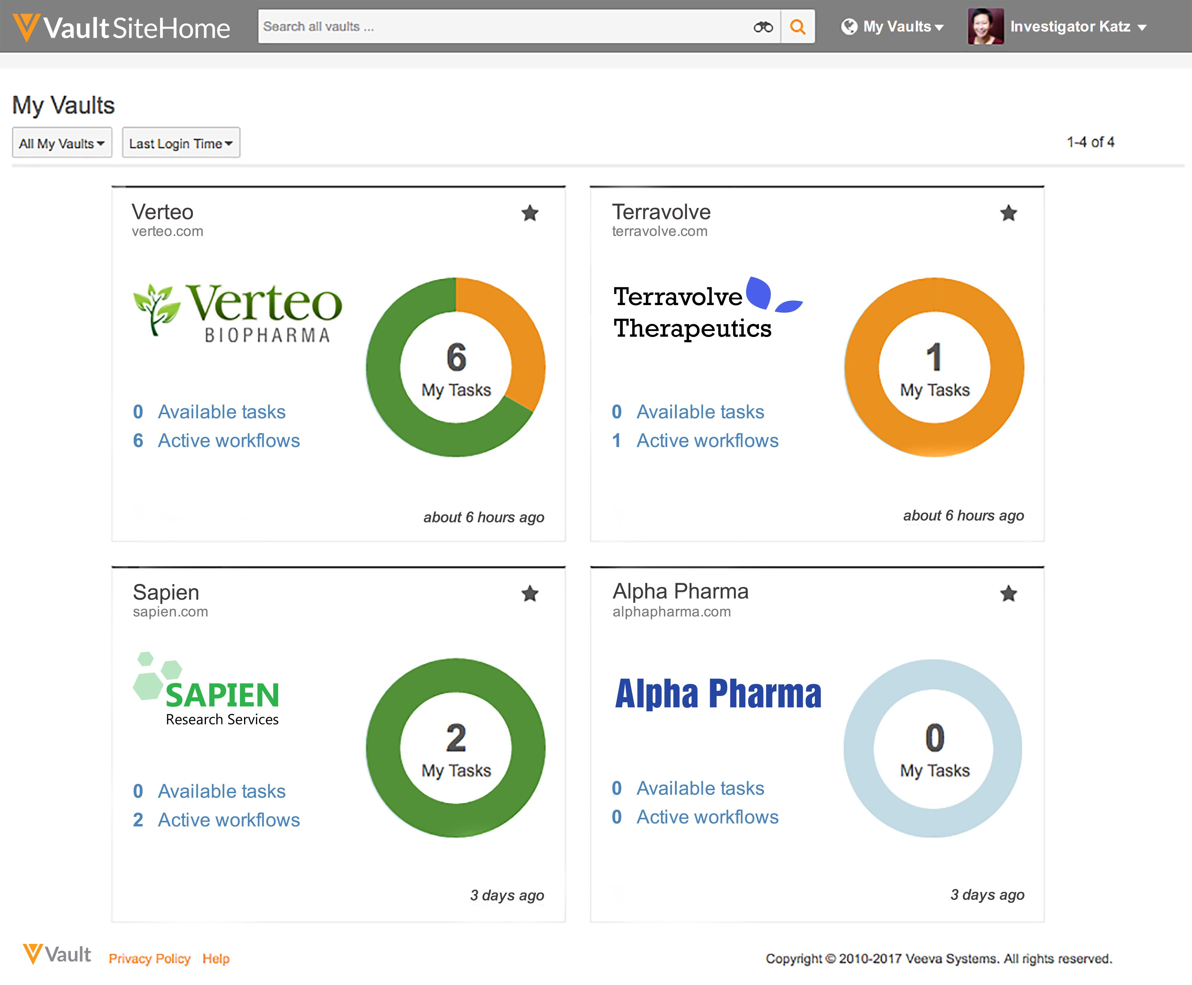 Veeva Vault SiteExchange bietet Prüfzentren eine studienübergreifende, konsolidierte Ansicht. (Photo: Business Wire)