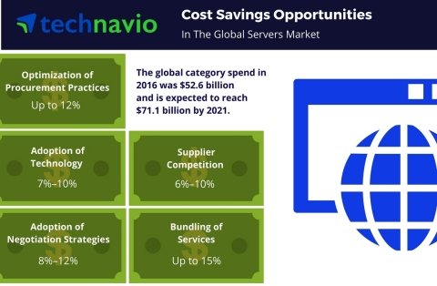 Technavio has published a new report on the global servers market from 2017-2021. (Graphic: Business Wire)