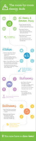 Merry Maids Takes the Guesswork out of #SpringCleaning with its Step-by-Step, Room-by-Room Plan of Attack (Graphic: Business Wire)