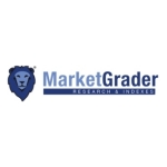 MarketGrader and China Securities Index Co. Ltd Partner on Smart Beta A-shares Indices