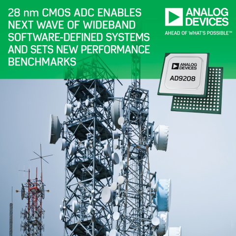 28-Nanometer CMOS A/D Converter Enables Next Wave of Wideband Software Defined Systems and Sets New Performance Benchmarks (Graphic: Business Wire)
