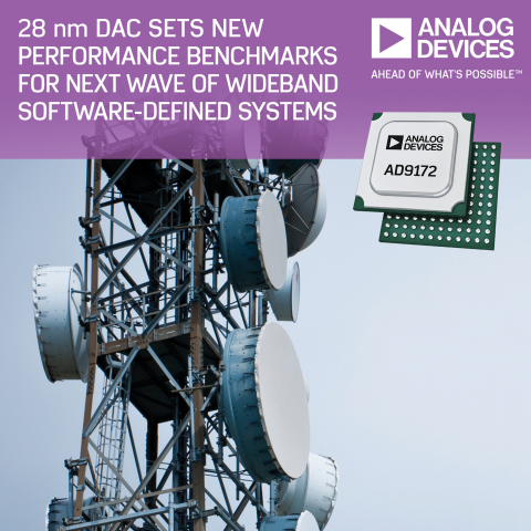 Analog Devices' 28-Nanometer D/A Converter Sets New Performance Benchmarks for Next Wave Wideband Software Defined Systems (Graphic: Business Wire)