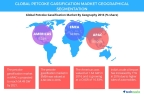 Technavio has published a new report on the global petcoke gasification market from 2017-2021. (Graphic: Business Wire)