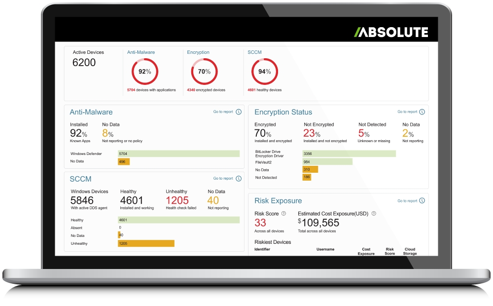 Absolute Security Posture Dashboard provides at-a-glance measures of the health and compliance of endpoint devices and applications - both on and off the corporate network. (Photo: Business Wire)