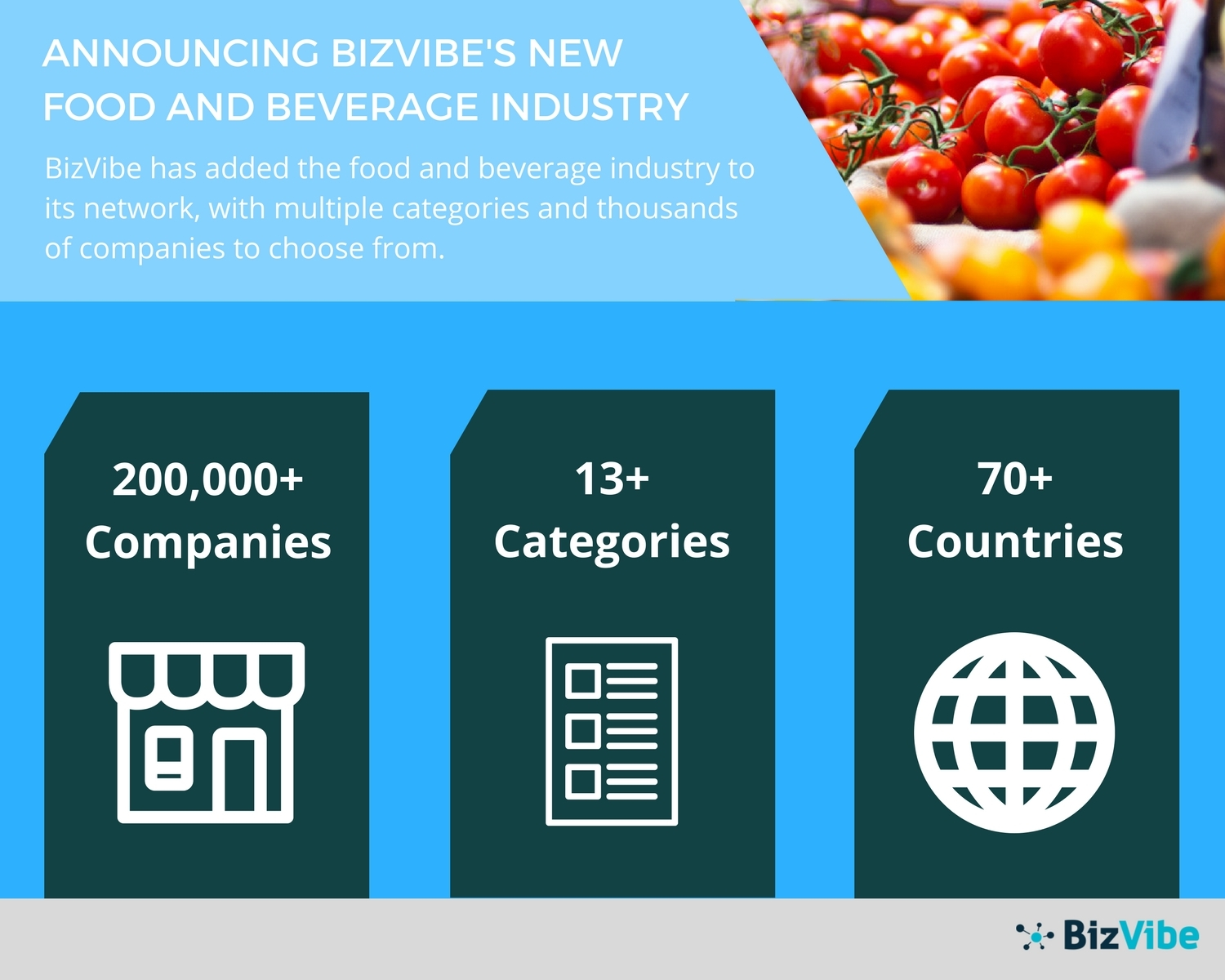BizVibe has expanded their network to the food and beverage industry. (Graphic: Business Wire)