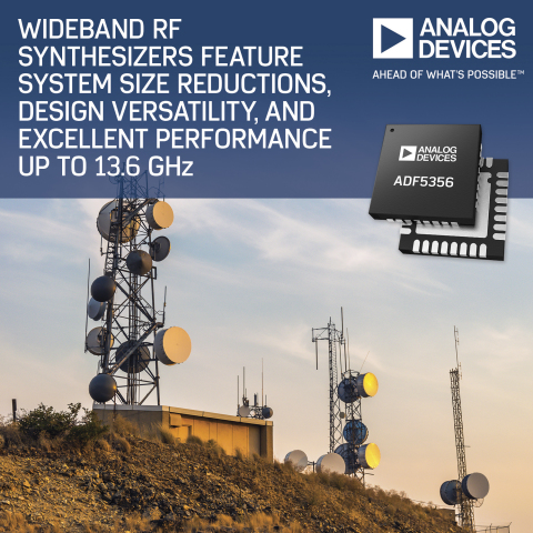 Analog Devices' Wideband RF Synthesizers Feature System Size Reduction, Design Versatility, and Excellent Performance to 13.6 GHz (Photo: Business Wire).