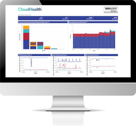 Plateforme de CloudHealth : Environnements des centres de données VMware (Graphique : Business Wire)