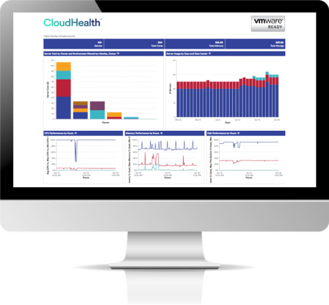CloudHealth Platform: VMware Data Center Environments (Graphic: Business Wire)