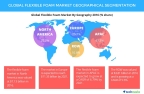 Technavio has published a new report on the global flexible foams market from 2017-2021. (Graphic: Business Wire)