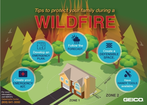 GEICO Offers Tips to Protect Your Family During a Wildfire (Graphic: Business Wire)