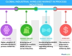 Technavio has published a new report on the global industrial wireless market in process industries from 2017-2021. (Graphic: Business Wire)