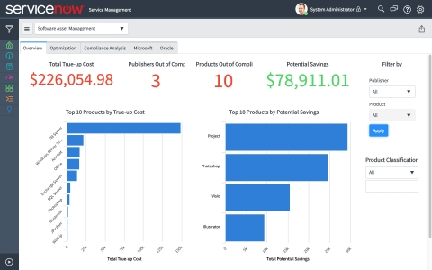 ServiceNow today announced Software Asset Management, the industry's first software asset management ...
