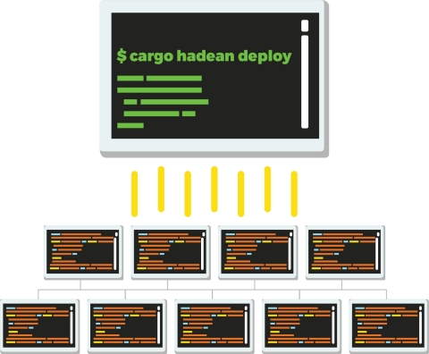 Hadean - the distributed compute platform (Photo: Business Wire)