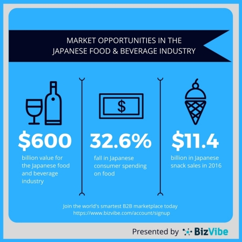 JAPAN, DOING BUSINESS IN