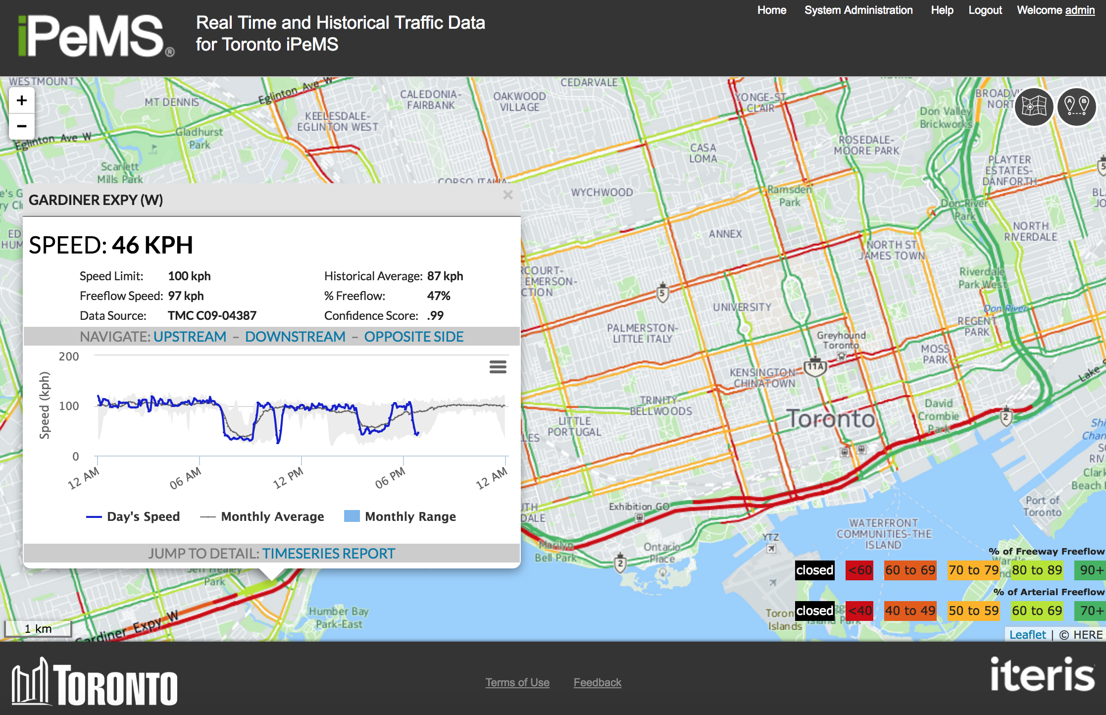 Real-time and historical Toronto traffic data visualization via Iteris iPeMS 9 May, 2017 (Source: Iteris).